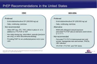 Clinical Controversies in HIV - Updated 6/11/19