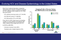 Essentials in HCV: Best Practices Before and After the Cure