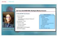 Management Considerations for Aging Patients with HIV